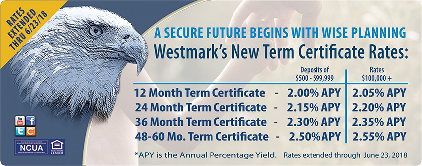New term certificate rates